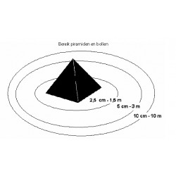 Bereik Shungiet Piramiden en Bollen